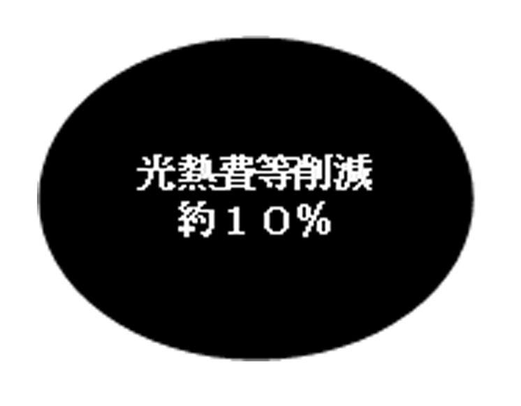 光熱費等削減 約10%